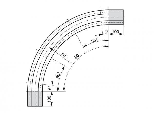 Curve guides for slat band chains with TAB guide